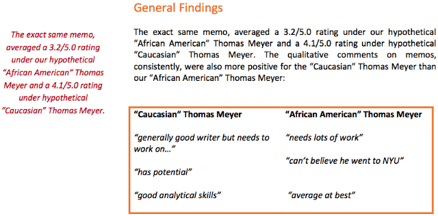 Nextions study writers and racism