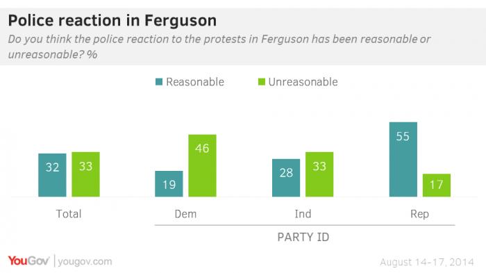 ferguson2
