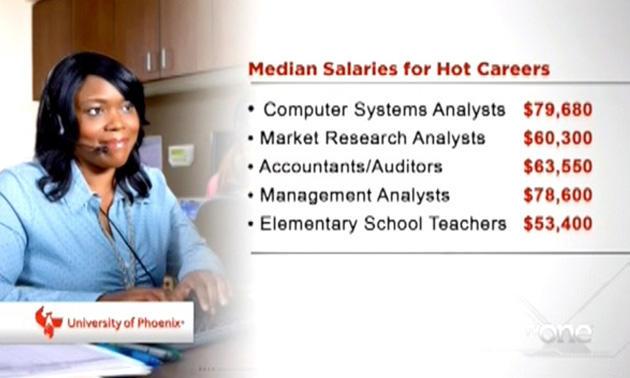 University of Phoenix Median Salaries