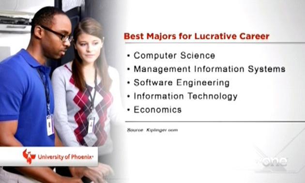 University of Phoenix Best Majors