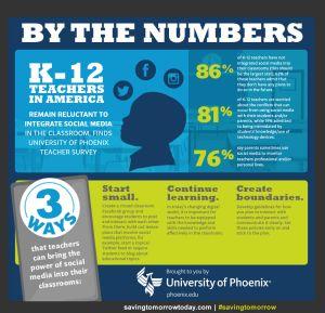 Education Social Media Integration